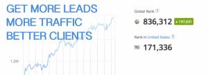 Search Engine optimization Scottsdale SEO Company Scottsdale SEO Company